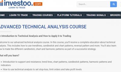 Investoo.com Price Action Course Review
