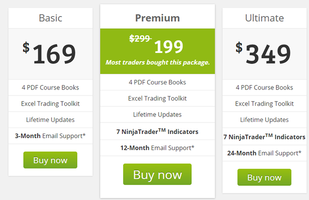 day trading price action course packages